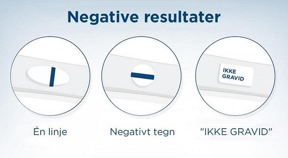 Test negativ